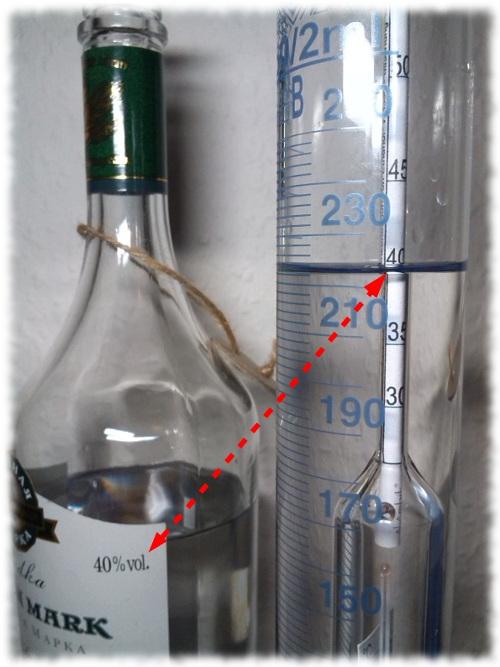 Alkoholmeter eichen mit Vodka