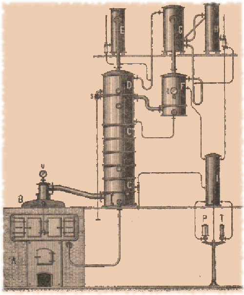 Appareil continu - Modele Barbet (Rhum, eaux de vie de canne D Kervegant - 1946)