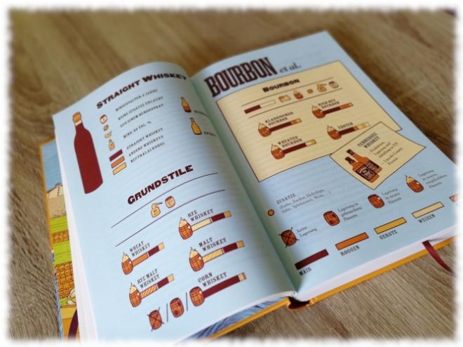 Bourbon - Ein Bekenntnis zum amerikanischen Whiskey (Thomas Domenig) Detailseiten 1